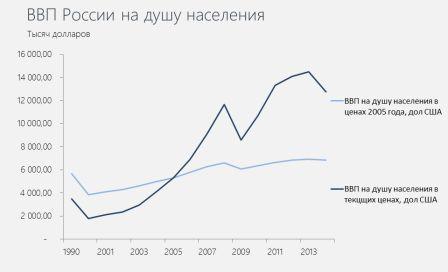 Экономическая обстановка в россии форекс как открыть позицию